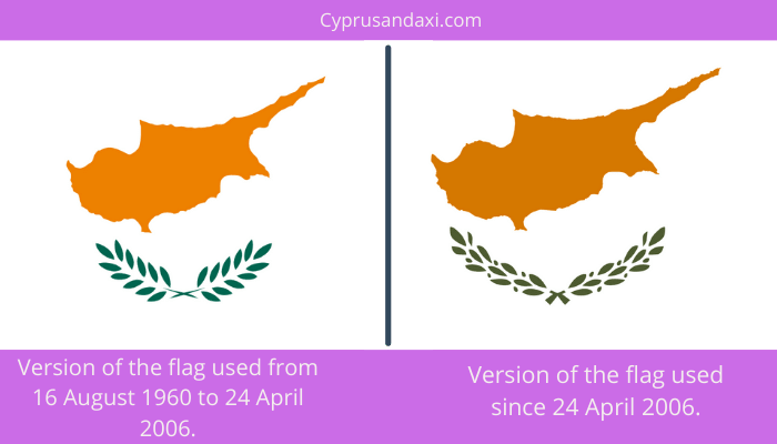 Different Flag Versions of Cyprus