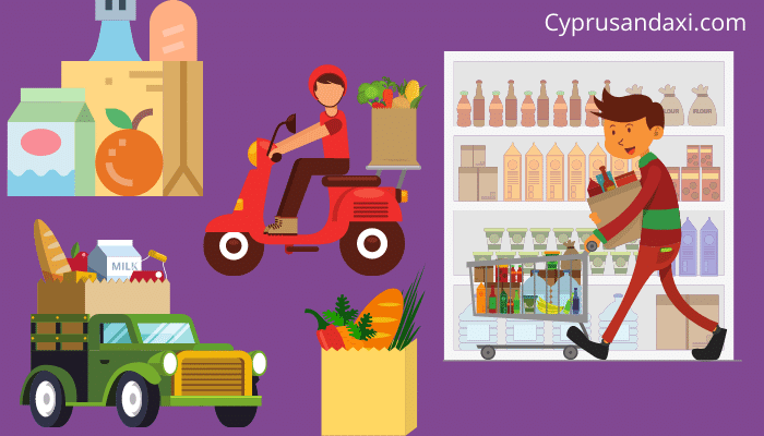 Grocery and Food Cost Cyprus