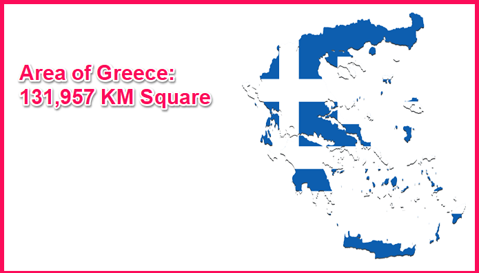 Area of Greece compared to England