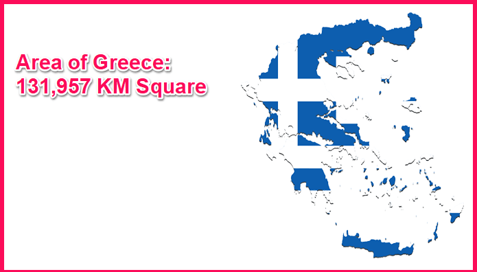 Area of Greece compared to Italy
