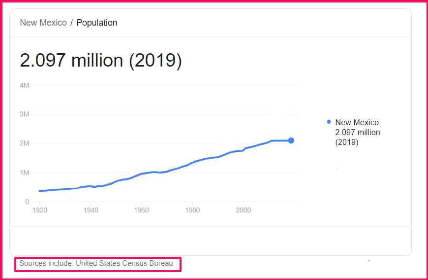 Population of New Mexico compared to Greece
