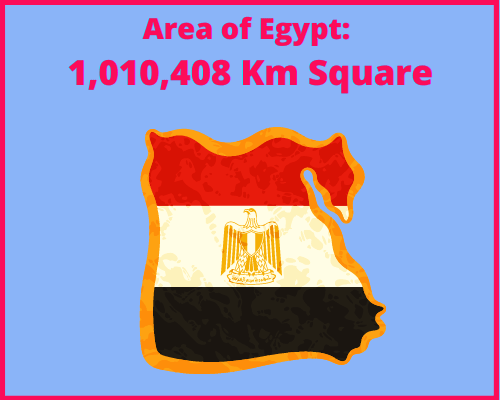Area of Egypt compared to Greece
