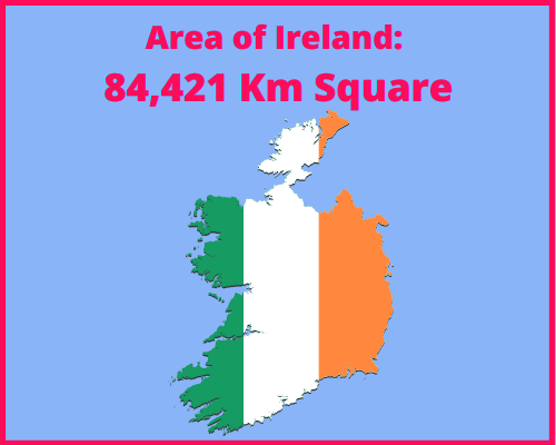 Area of Ireland compared to Cyprus