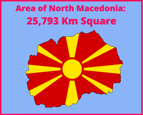 Area of North Macedonia compared to Cyprus