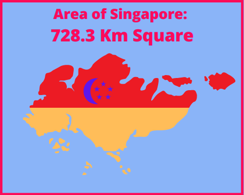 Area of Singapore compared to Cyprus