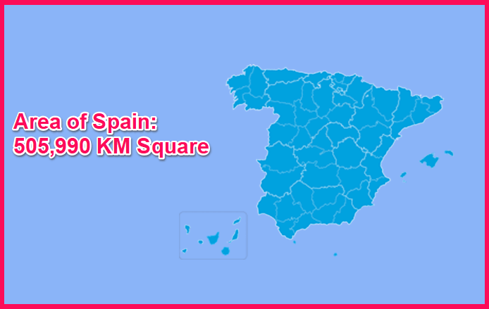 Area of Spain compared to Poland