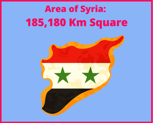 Area of Syria compared to Greece