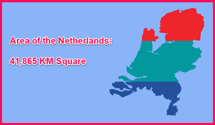 Area of the Netherlands compared to Poland