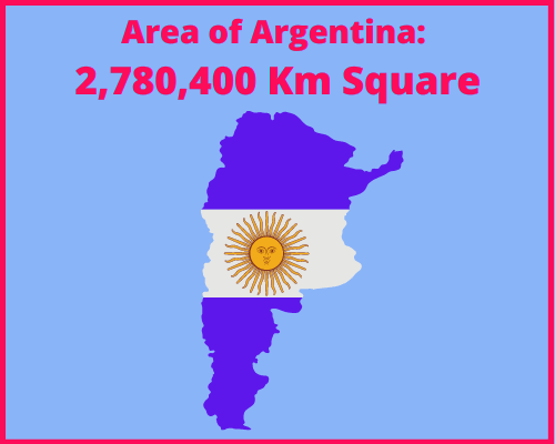 Area of Argentina compared to Portugal