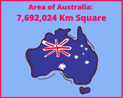 Area of Australia compared to Portugal