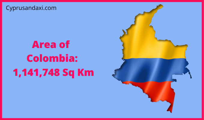 Area of Colombia compared to Texas
