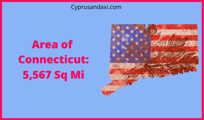 Area of Connecticut compared to Texas