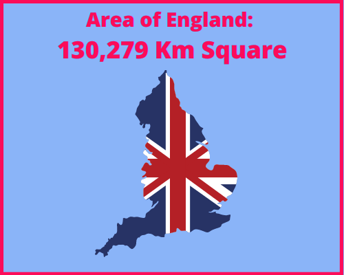 Area of England compared to Portugal