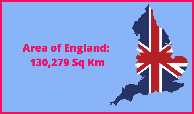 Area of England compared to Texas