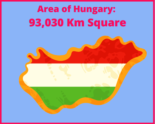 Area of Hungary compared to Portugal