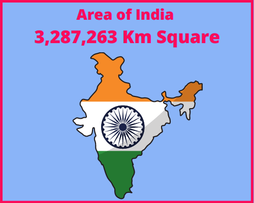Area of India compared to Portugal