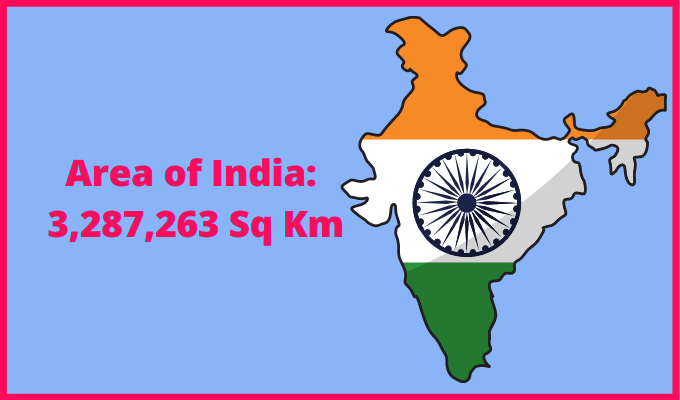 Area of India compared to Texas