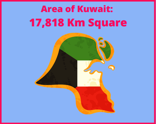 Area of Kuwait compared to Portugal