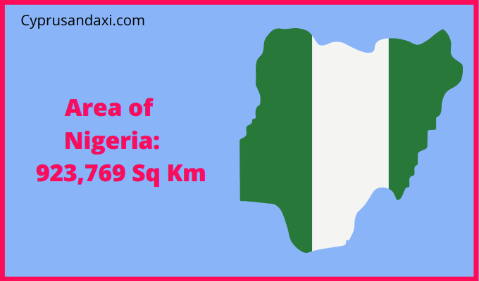 Area of Nigeria compared to the area of the United States of America