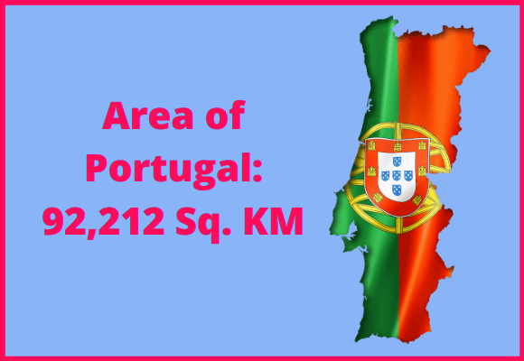 Area of Portugal compared to Denmark