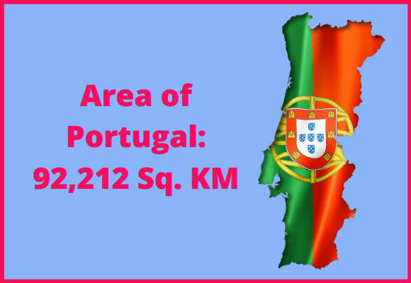 Area of Portugal compared to France