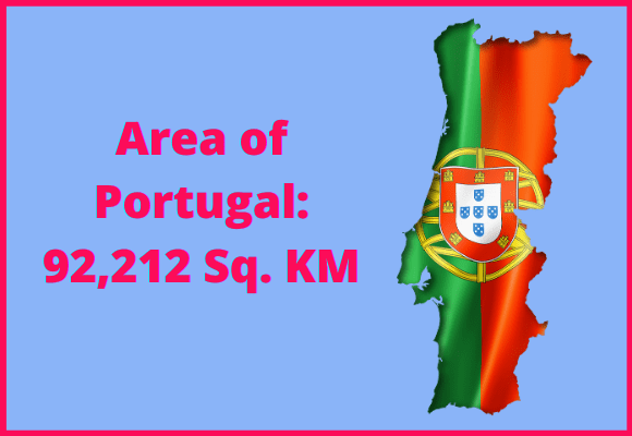 Area of Portugal compared to Germany