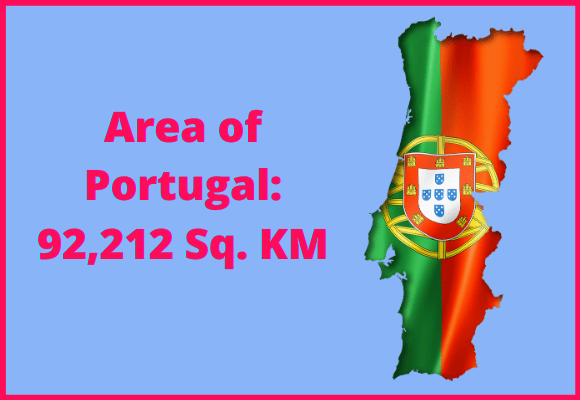 Area of Portugal compared to Hong Kong