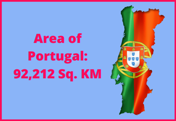 Area of Portugal compared to India