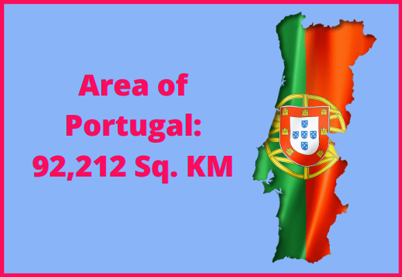 Area of Portugal compared to Ireland
