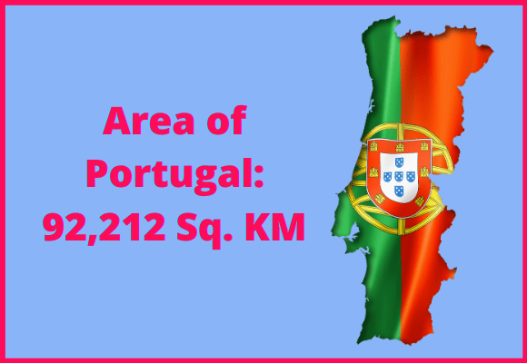 Area of Portugal compared to Italy