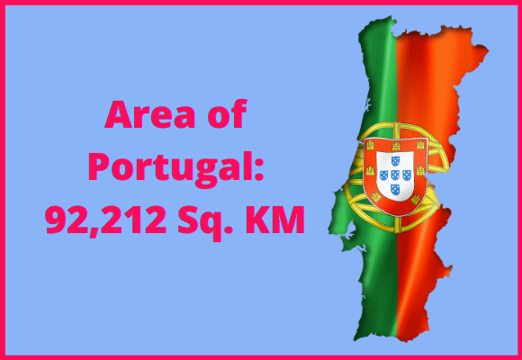 Area of Portugal compared to Jamaica