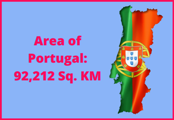Area of Portugal compared to Kenya