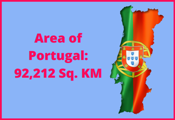 Area of Portugal compared to Philippines