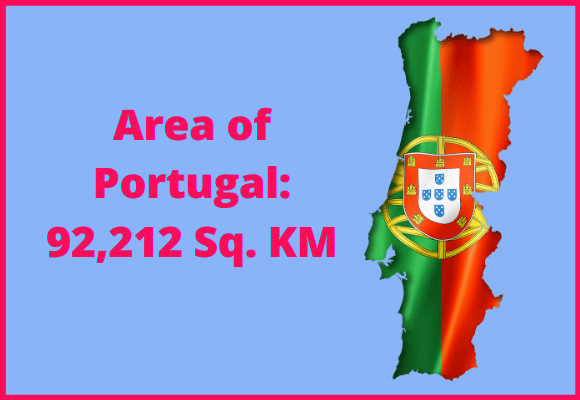 Area of Portugal compared to Spain
