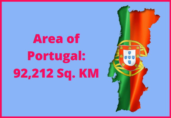 Area of Portugal compared to Texas
