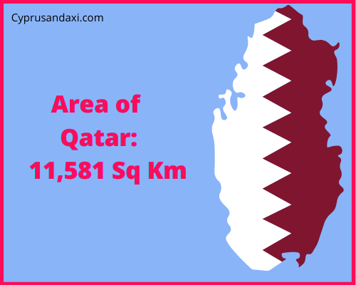 Area of Qatar compared to the area of the United States of America