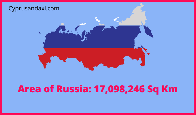 Area of Russia compared to the area of the United States of America