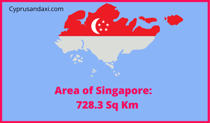 Area of Singapore compared to the area of the United States of America
