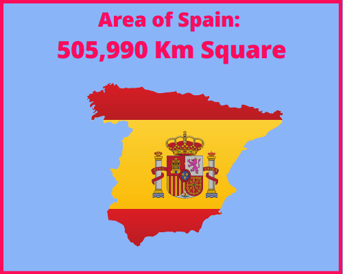 Area of Spain compared to Portugal