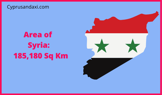 Area of Syria compared to the area of the United States of America