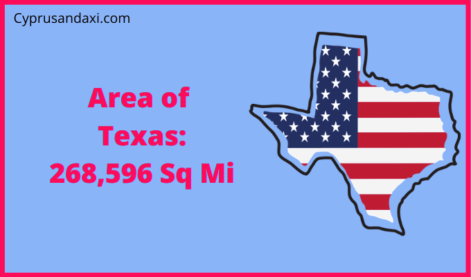 Area of Texas compared to Bali