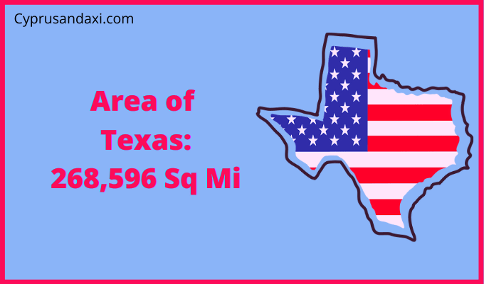 Area of Texas compared to Iceland