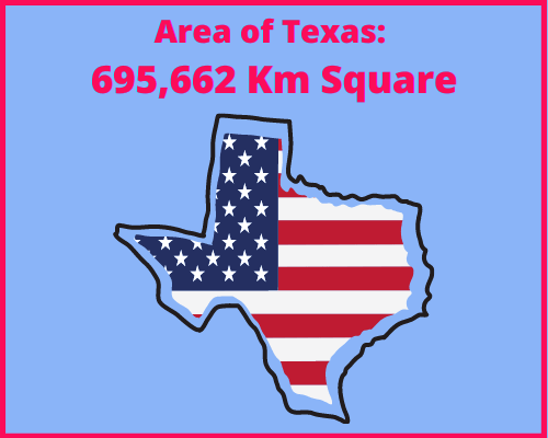 Area of Texas compared to Portugal