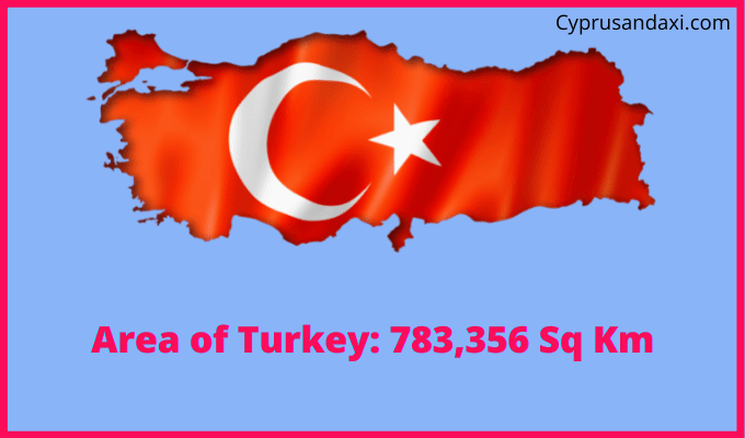 Area of Turkey compared to the area of the United States of America