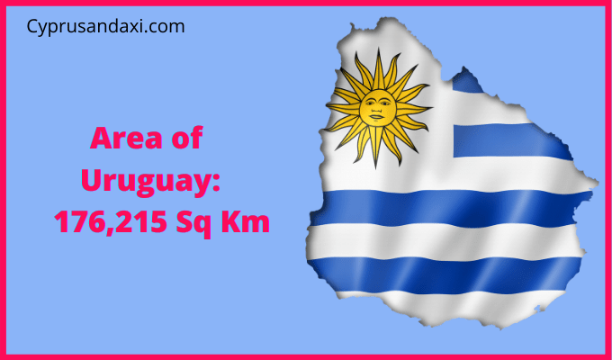 Area of Uruguay compared to the area of the United States of America