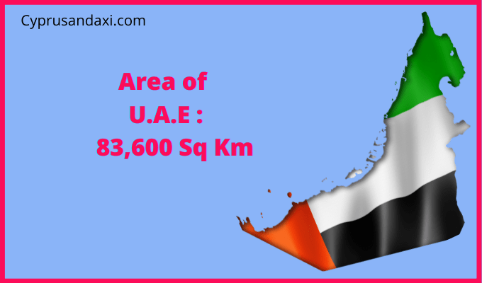 Area of the UAE compared to the area of the United States of America