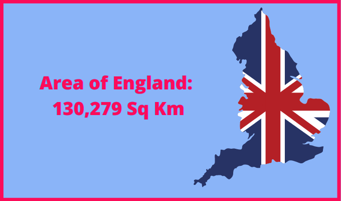 Area of England compared to Sicily