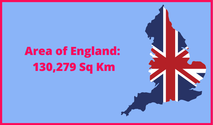 Area of England compared to Tenerife