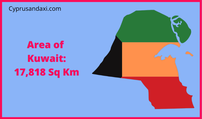 Area of Kuwait compared to Texas