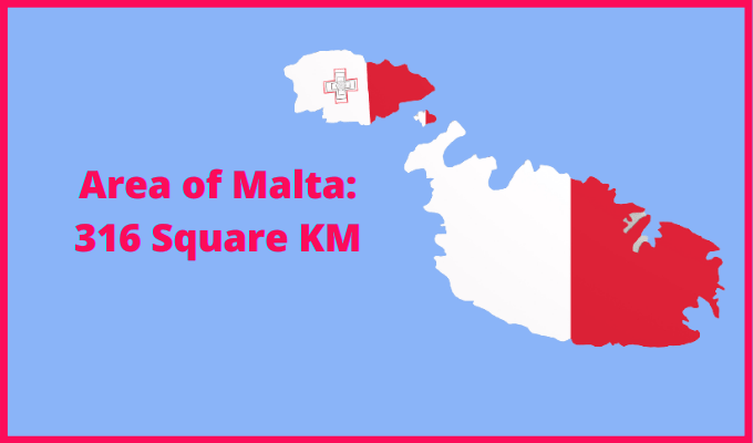Area of Malta compared to Corfu